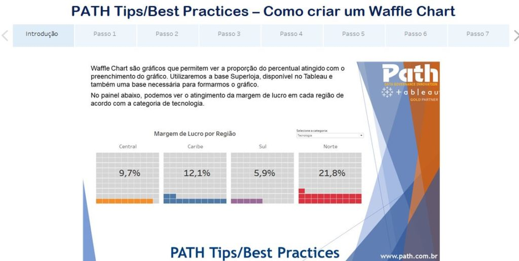 PATH Tips/Best Practices – Como criar um Waffle Chart