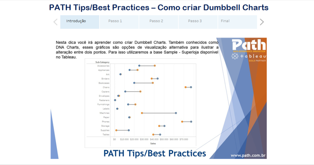PATH Tips/Best Practices – Como criar Dumbbell Charts