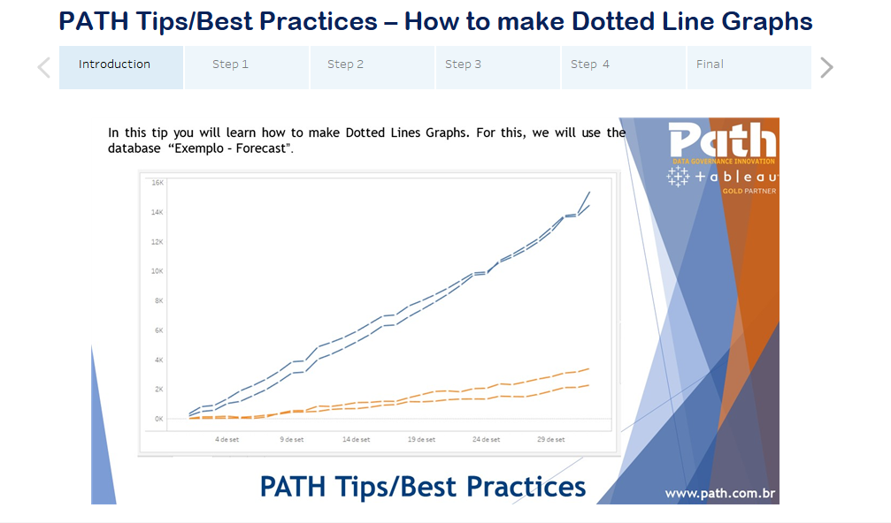 PATH Tips/Best Practices – How to make Dotted Line Graphs