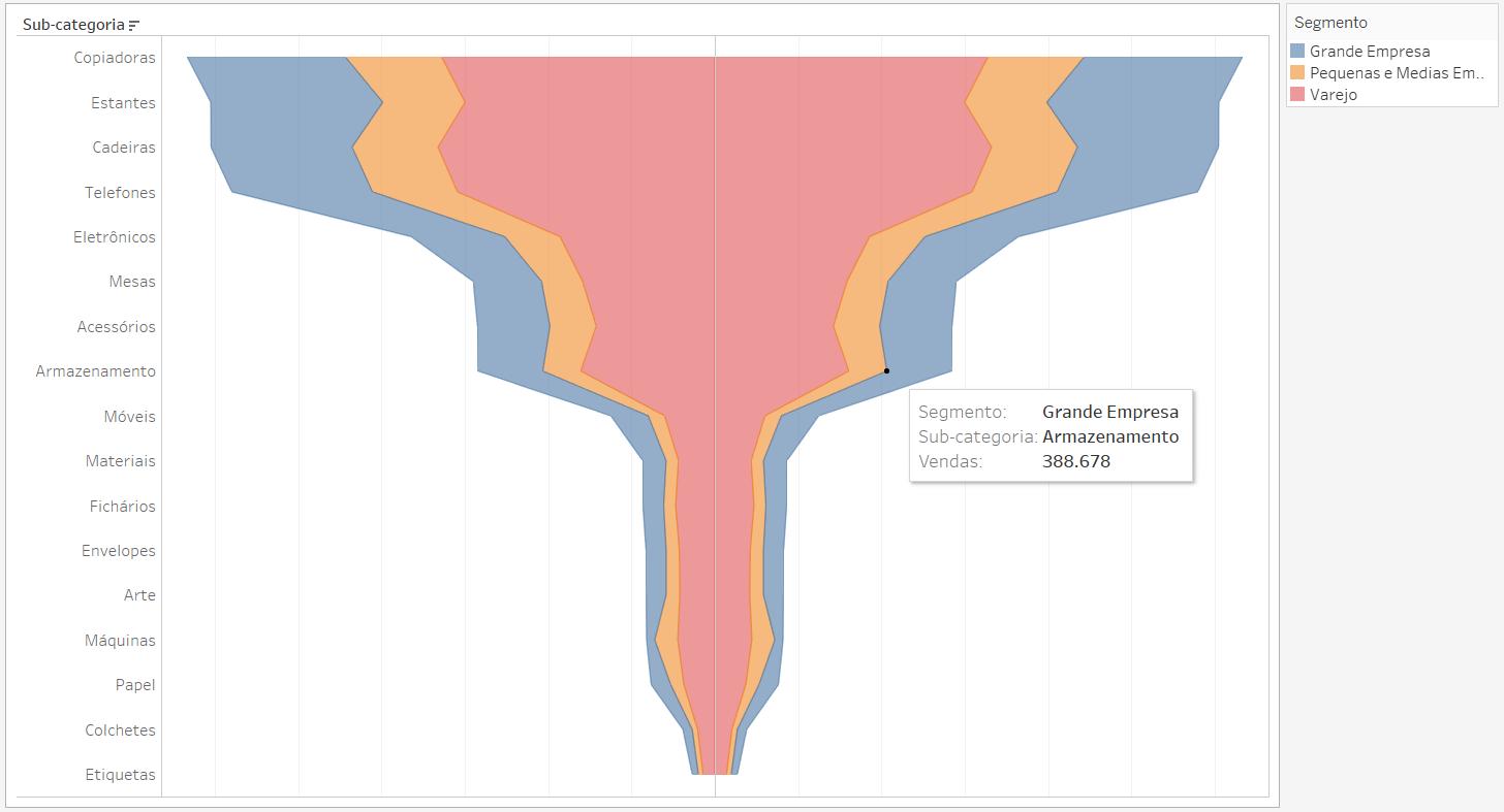funnel chart 01